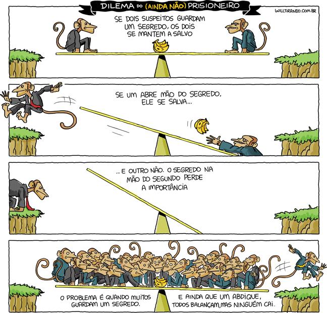 macacos segredo delação prisão dilema do prisioneiro cadeia banana metáfora gangorra balanço política políticos